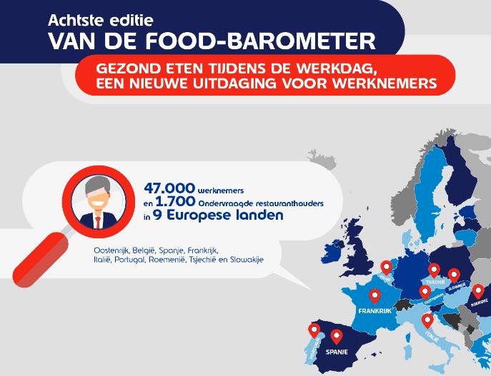 obesitas-Food-Barometer-Horeca-Webzine-